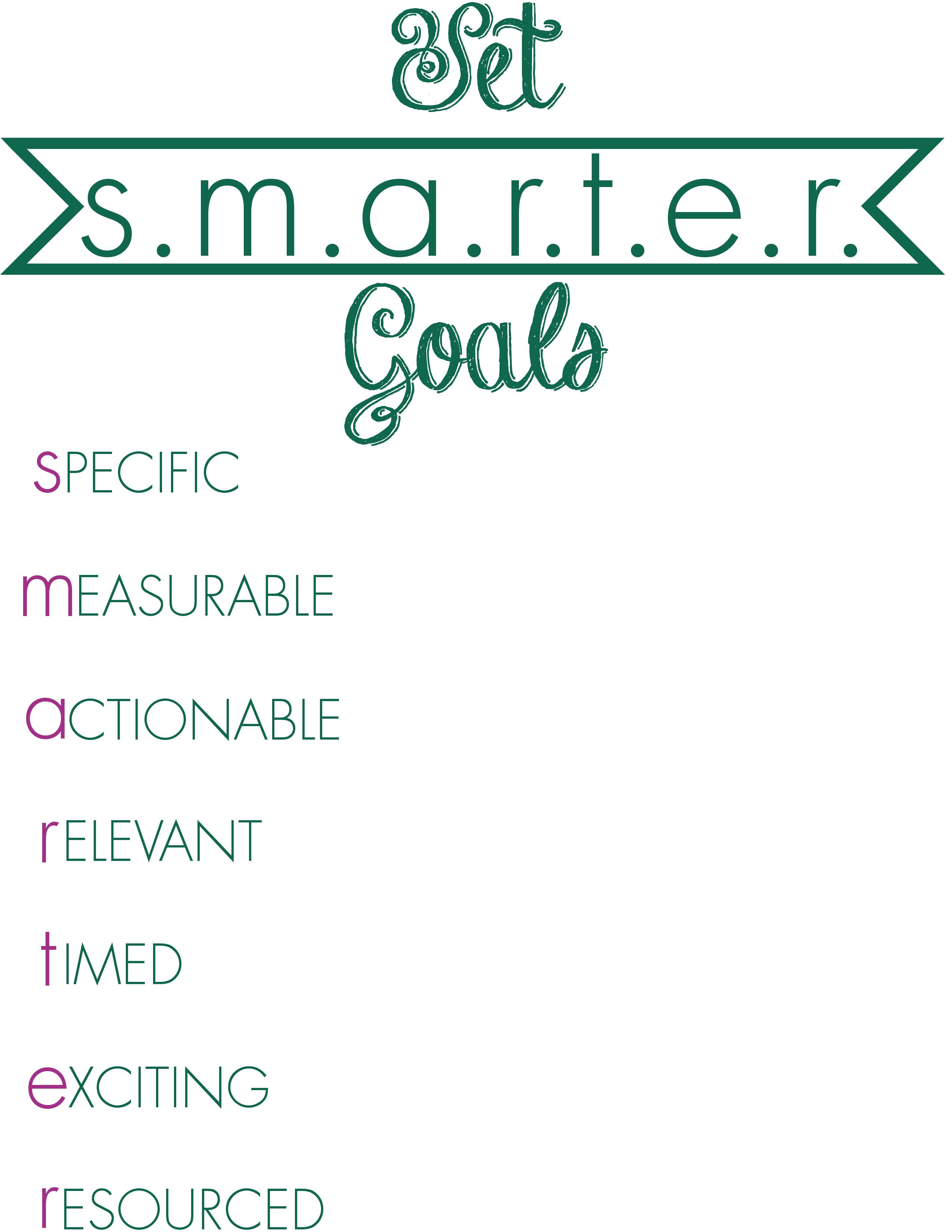 Displaying 18> Images For - Smart Goals Worksheet...